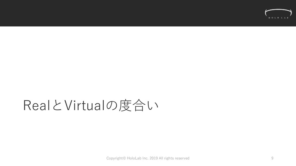 RealとVirtualの度合い Copyright© HoloLab Inc. 2019 A...