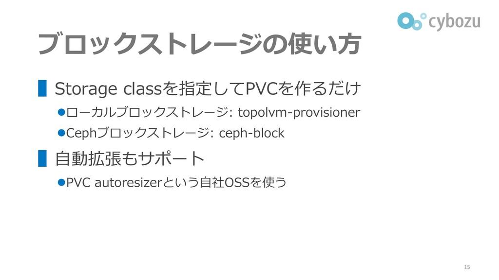 ブロックストレージの使い方 ▌Storage classを指定してPVCを作るだけ ⚫ローカル...
