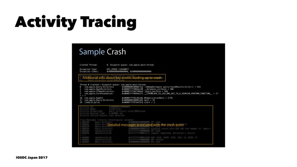 Activity Tracing iOSDC Japan 2017