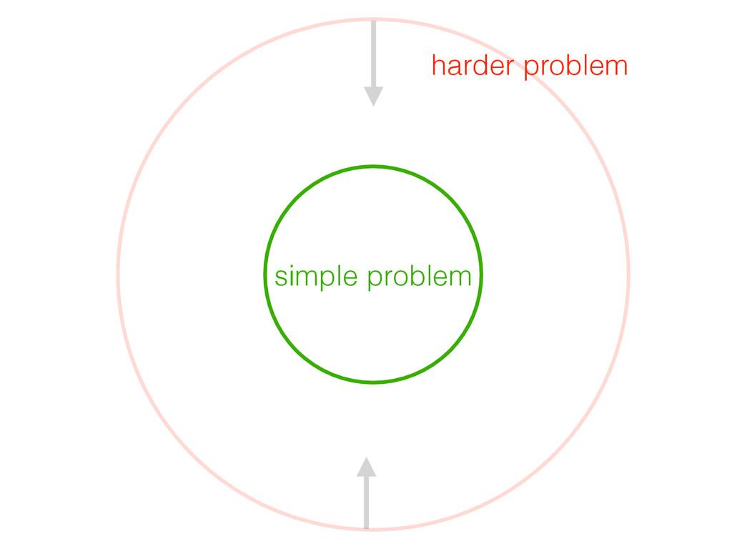 simple problem harder problem