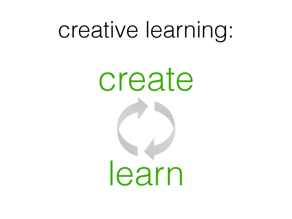 creative learning: create learn