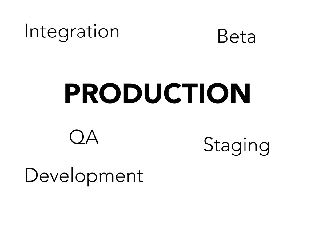 PRODUCTION Development Staging Integration Beta...