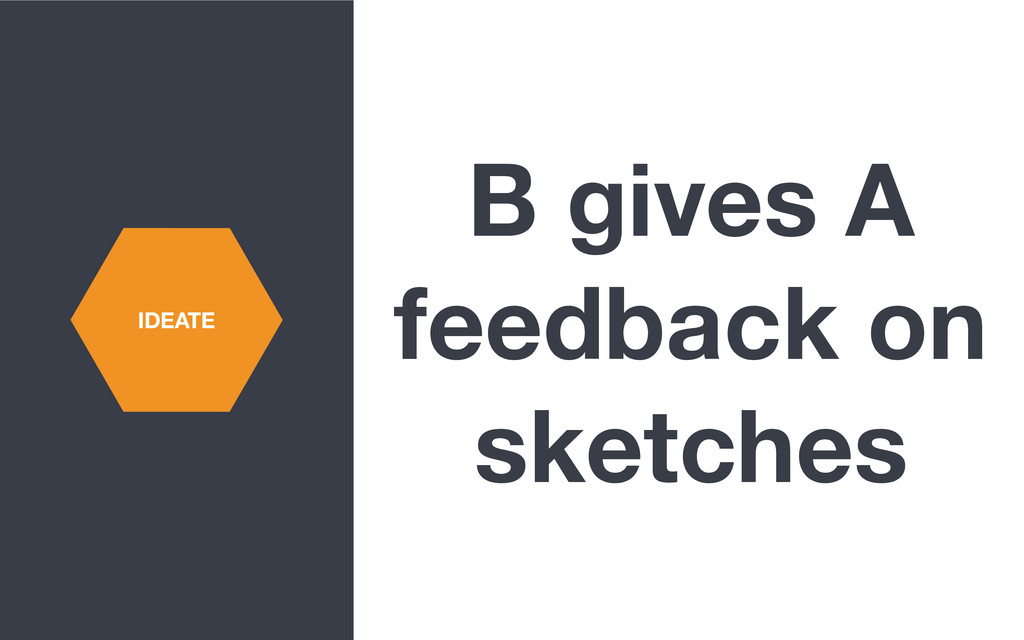 B gives A feedback on sketches IDEATE