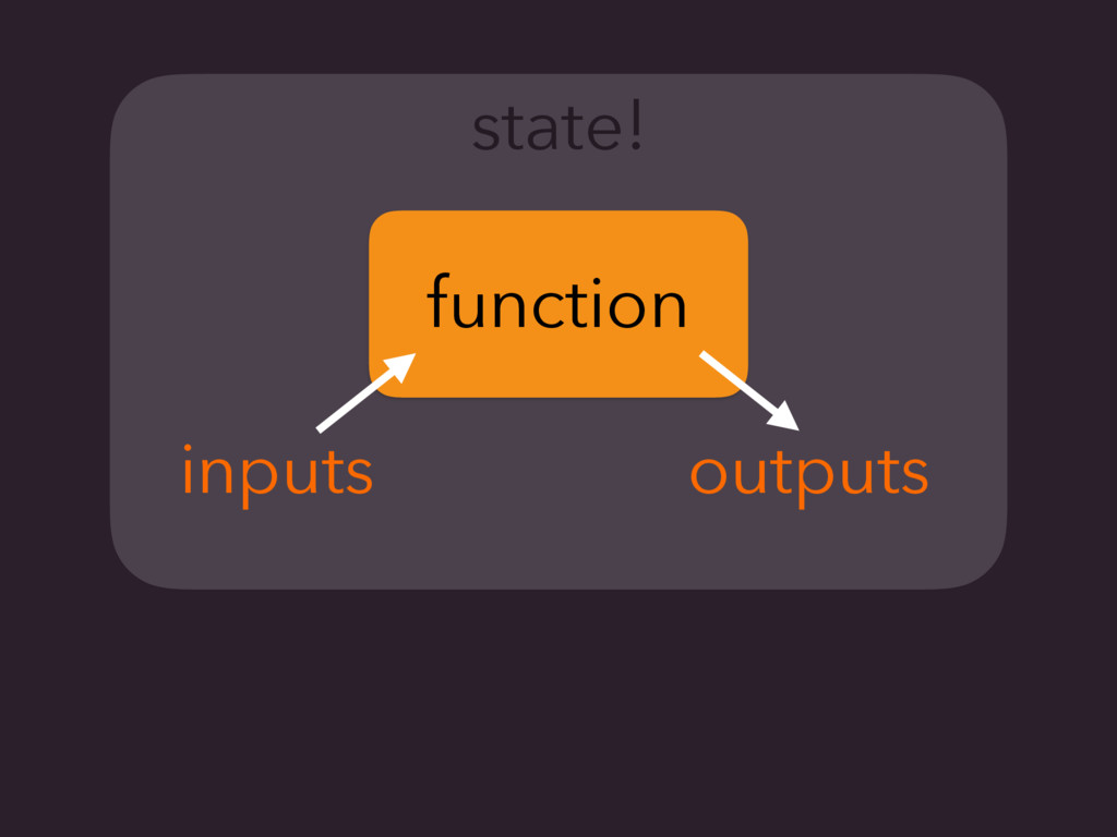 state! function inputs outputs