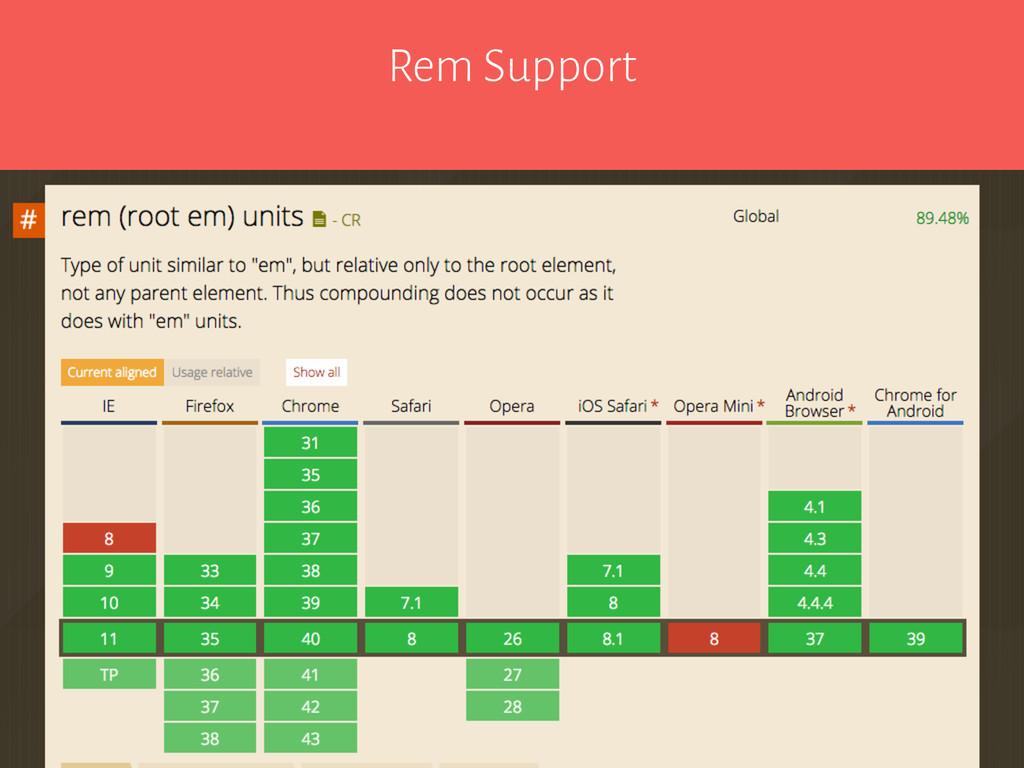 Rem Support