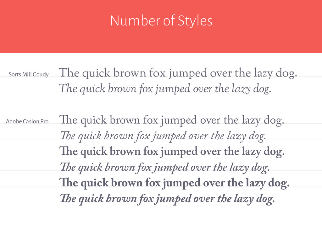 Number of Styles The quick brown fox jumped ove...