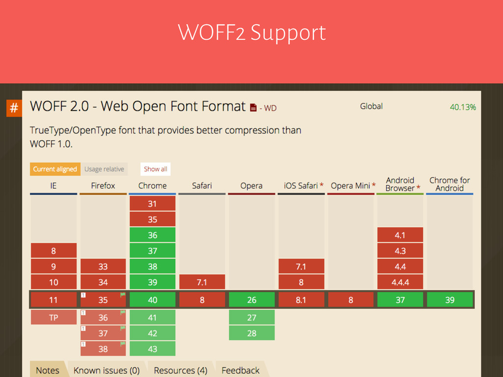 WOFF2 Support