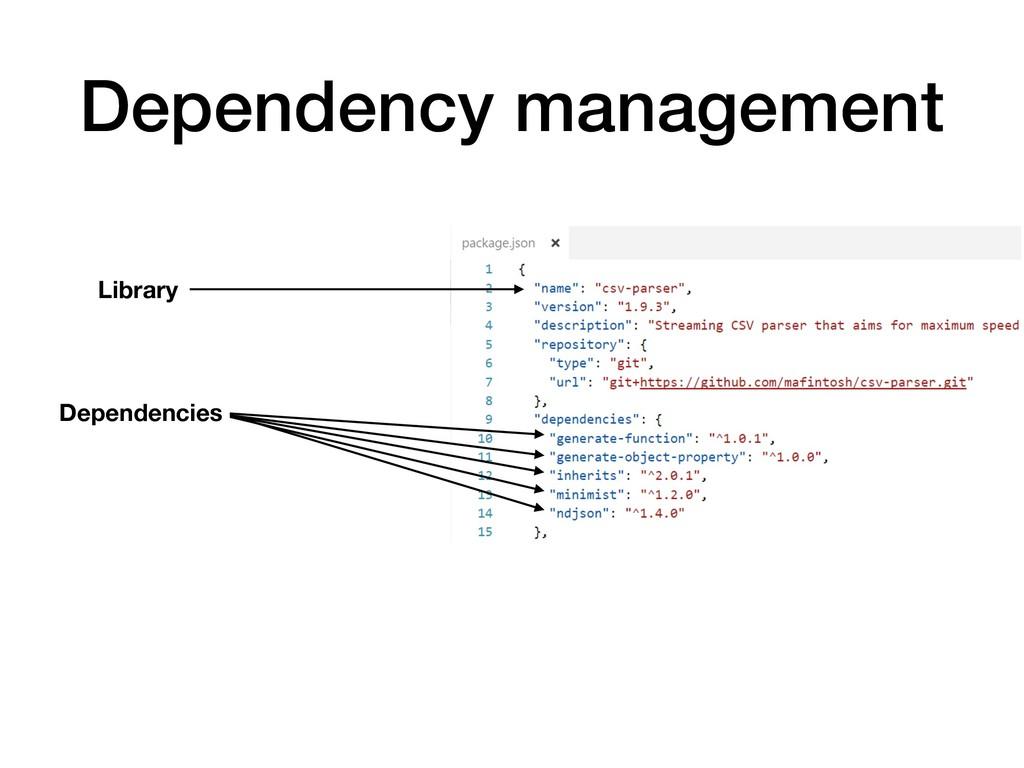 Dependency management Library Dependencies