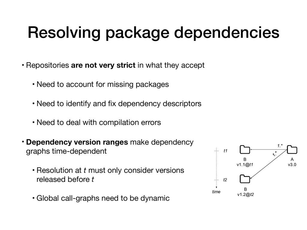Resolving package dependencies • Repositories a...