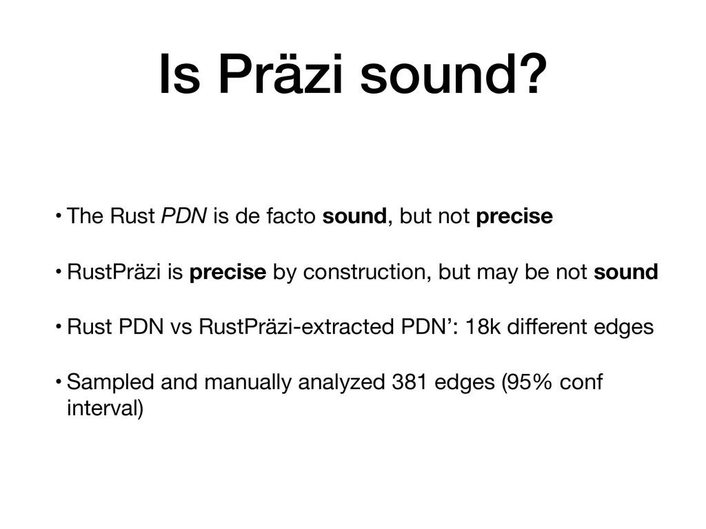 Is Präzi sound? • The Rust PDN is de facto soun...