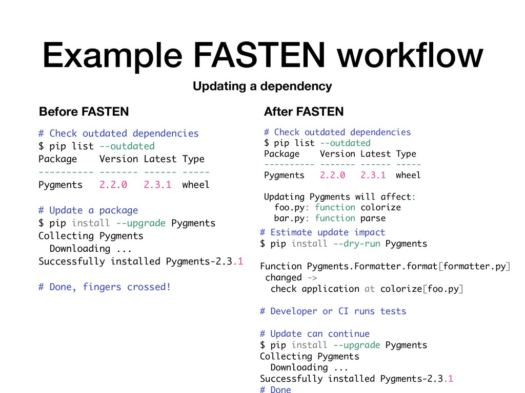 Example FASTEN workflow # Check outdated depende...