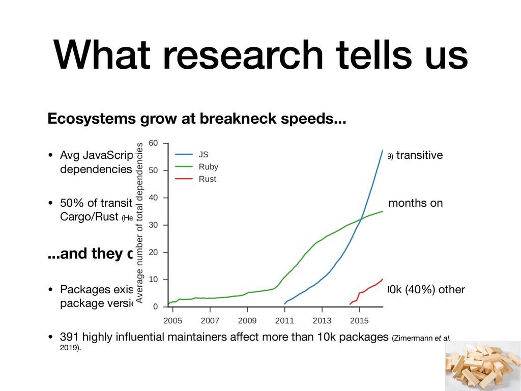 Ecosystems grow at breakneck speeds... • Avg Ja...