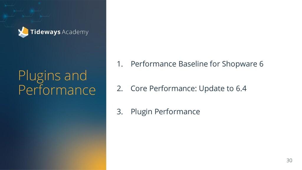 Plugins and Performance 1. Performance Baseline...