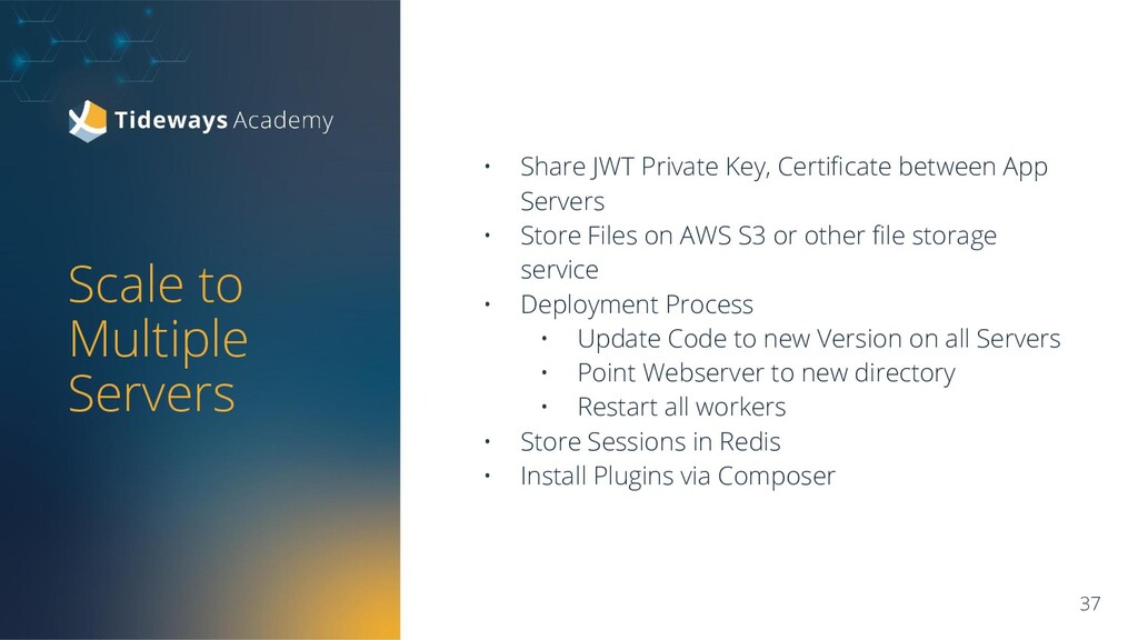 • Share JWT Private Key, Certificate between App...