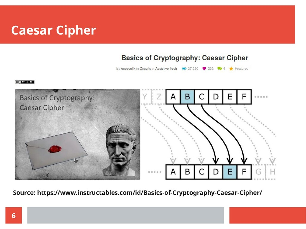 6 Caesar Cipher Source: https://www.instructabl...