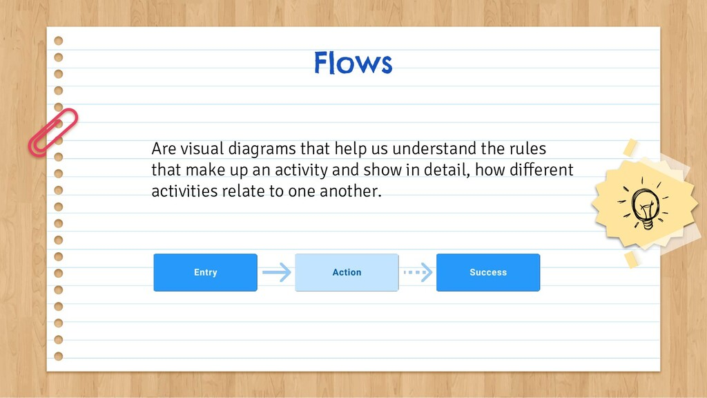Flows Are visual diagrams that help us understa...