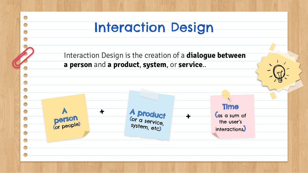 Interaction Design Interaction Design is the cr...