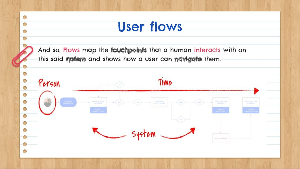 User flows And so, Flows map the touchpoints th...