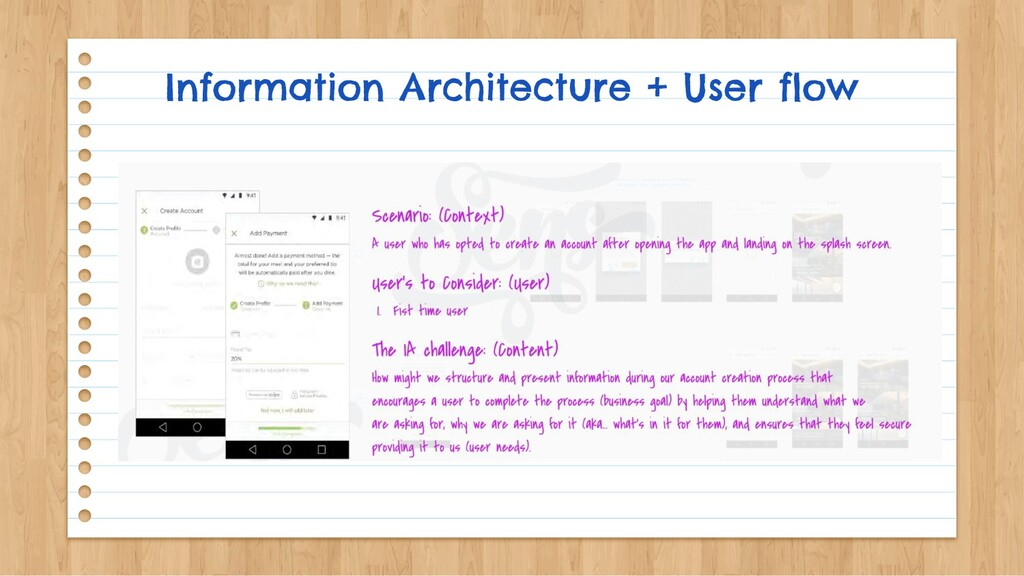 Information Architecture + User flow