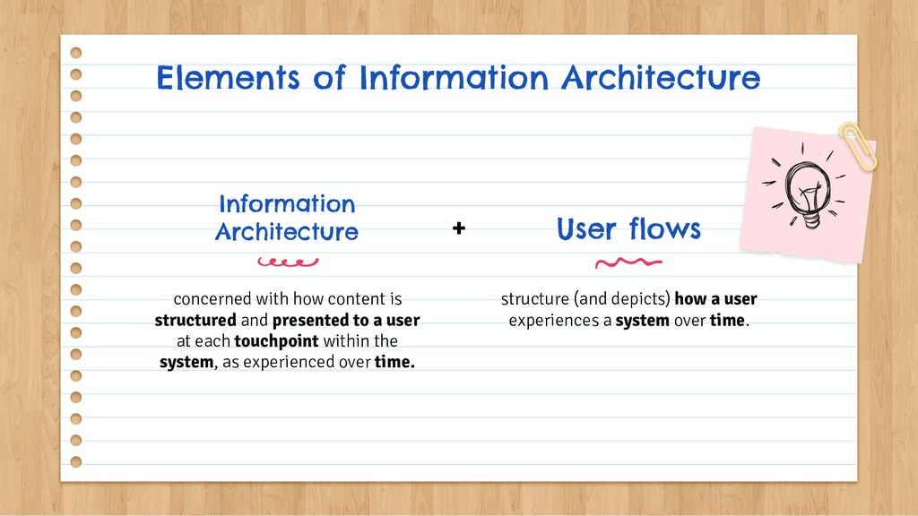 Elements of Information Architecture Informatio...
