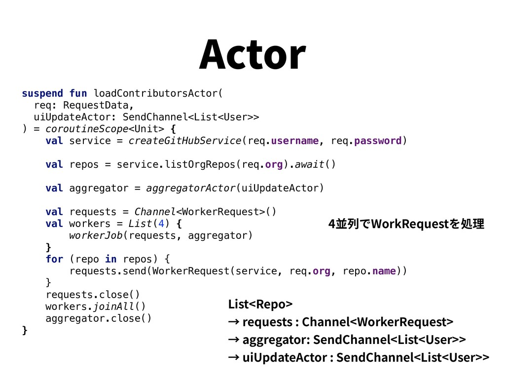 Actor suspend fun loadContributorsActor( req: R...