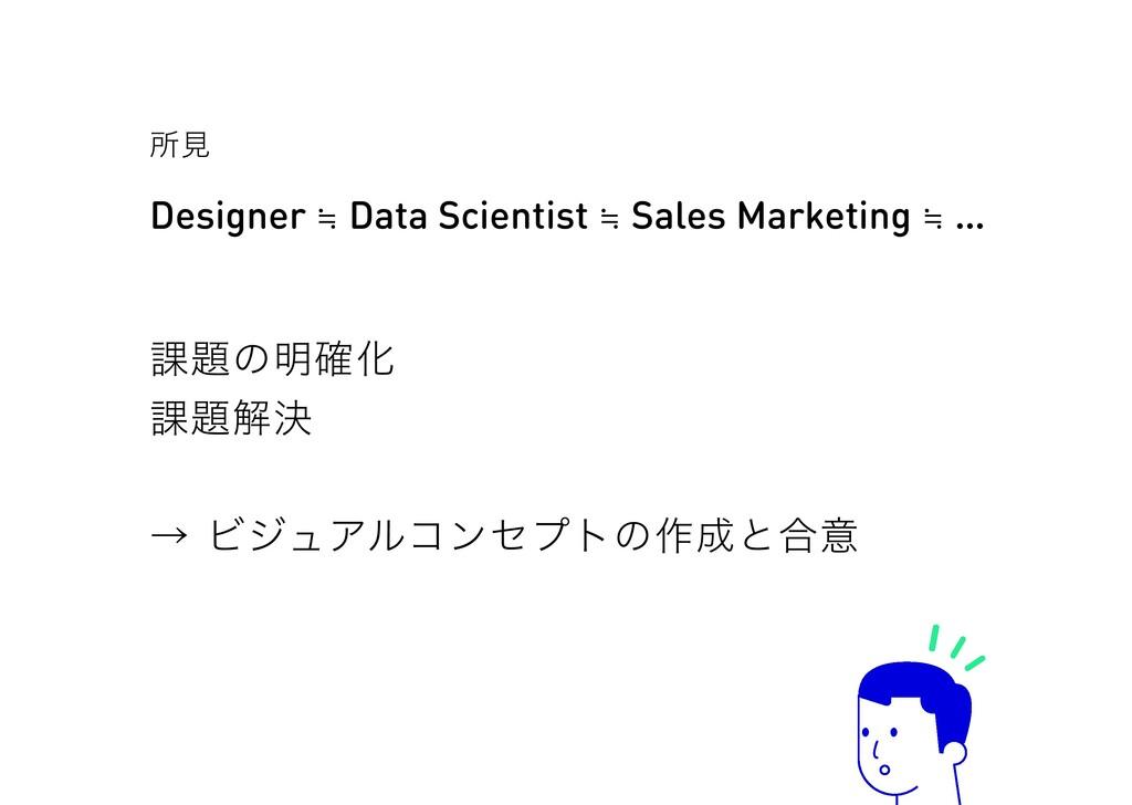 ՝ͷ໌֬Խ ՝ղܾ ˠϏδϡΞϧίϯηϓτͷ࡞ͱ߹ҙ ॴݟ Designer ≒ Da...