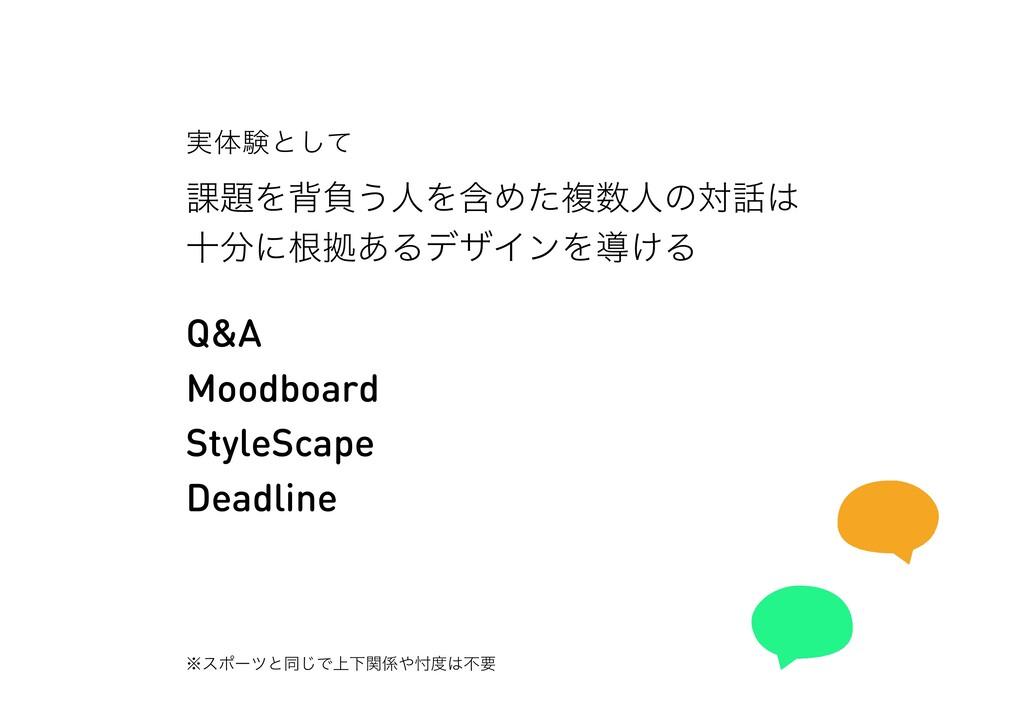 Q&A Moodboard StyleScape Deadline ՝Λഎෛ͏ਓΛؚΊͨෳ...