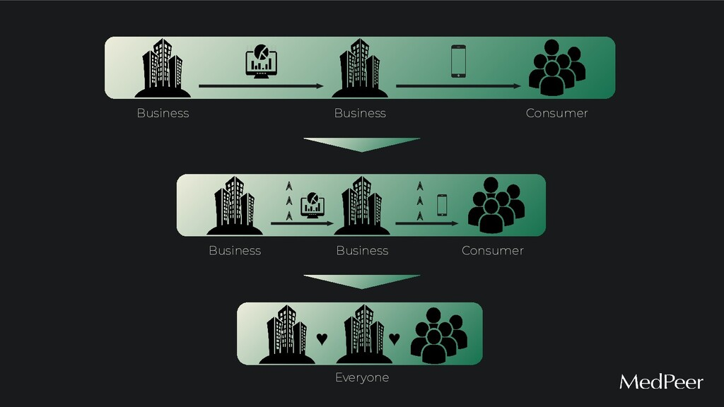 Business Business Consumer Business Business Co...