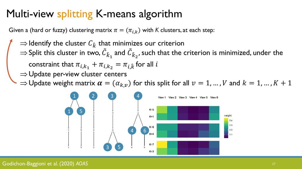 17 Multi-view splitting K-means algorithm Given...