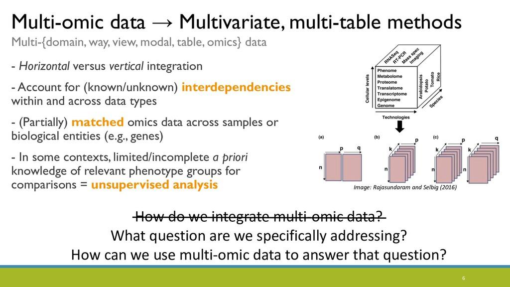 6 - Horizontal versus vertical integration - Ac...