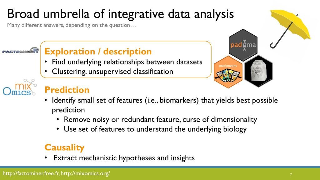 7 Broad umbrella of integrative data analysis M...