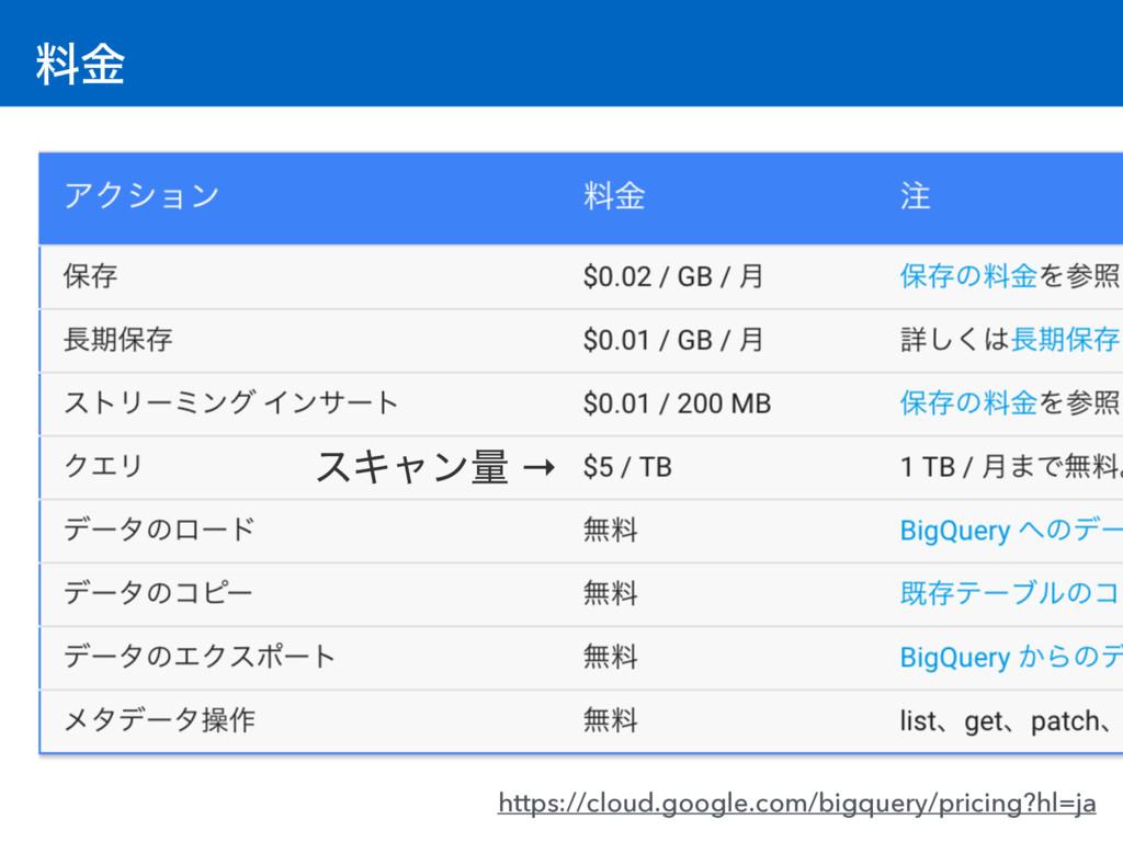 ྉۚ https://cloud.google.com/bigquery/pricing?hl...