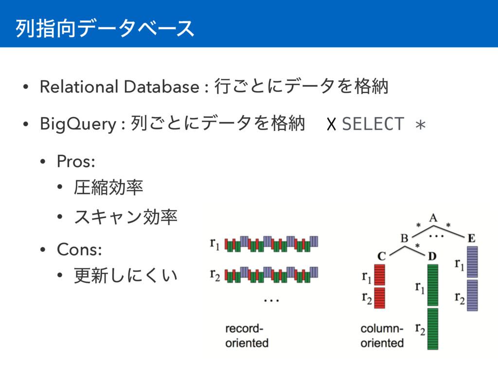 ྻࢦσʔλϕʔε • Relational Database : ߦ͝ͱʹσʔλΛ֨ೲ • ...