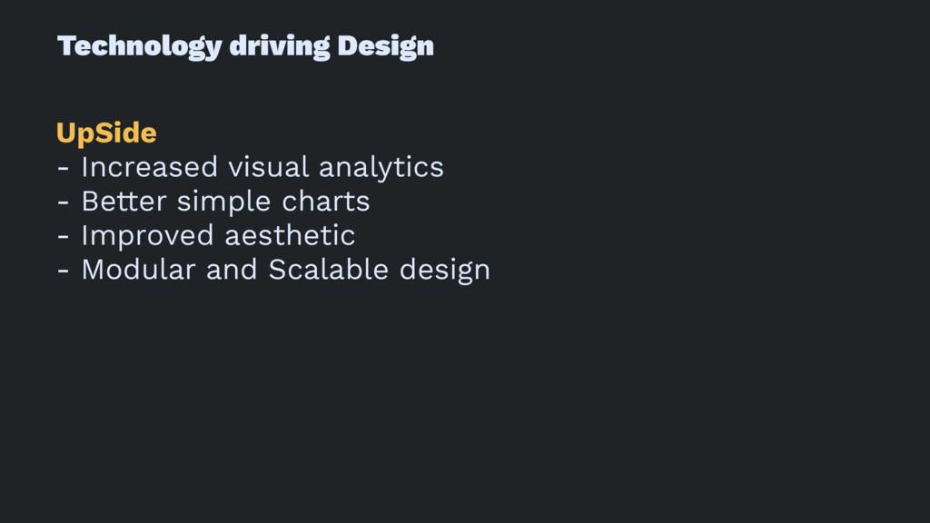 Technology driving Design UpSide - Increased vi...