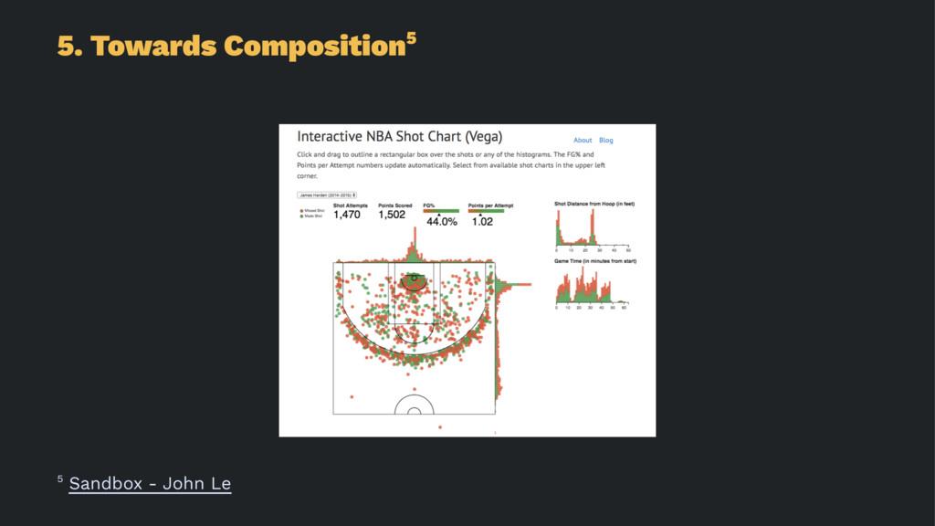 5. Towards Composition5 5 Sandbox - John Le