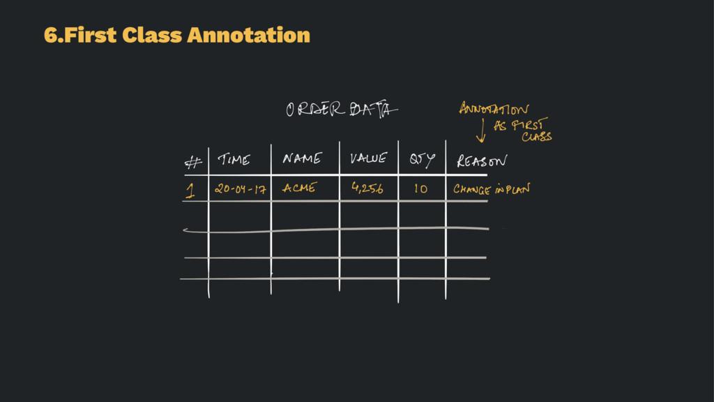 6.First Class Annotation
