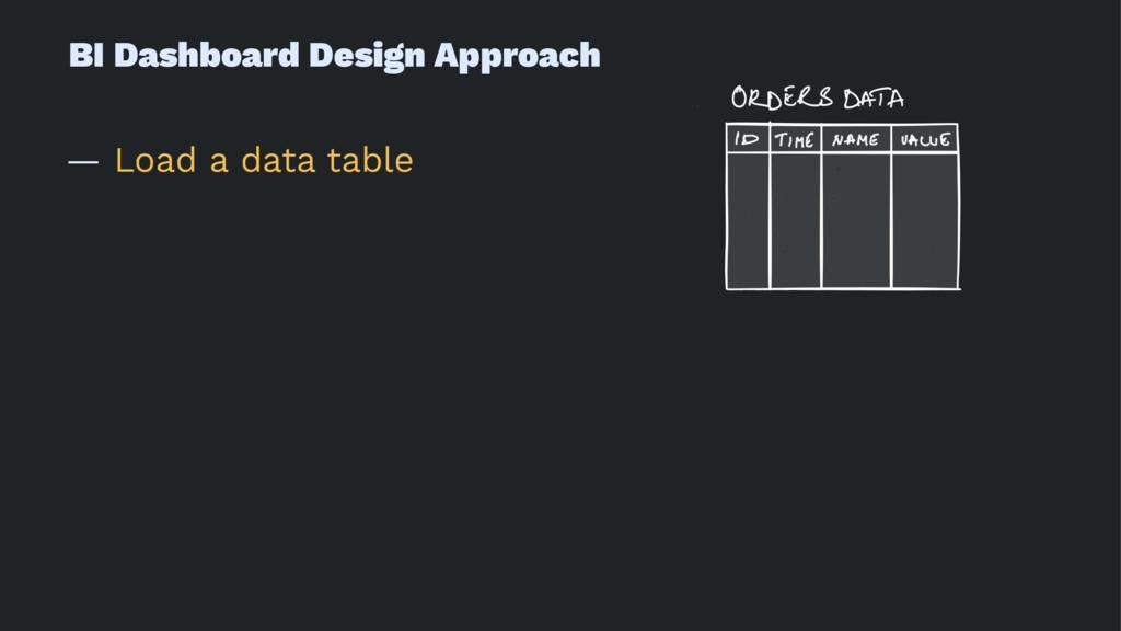 BI Dashboard Design Approach — Load a data table