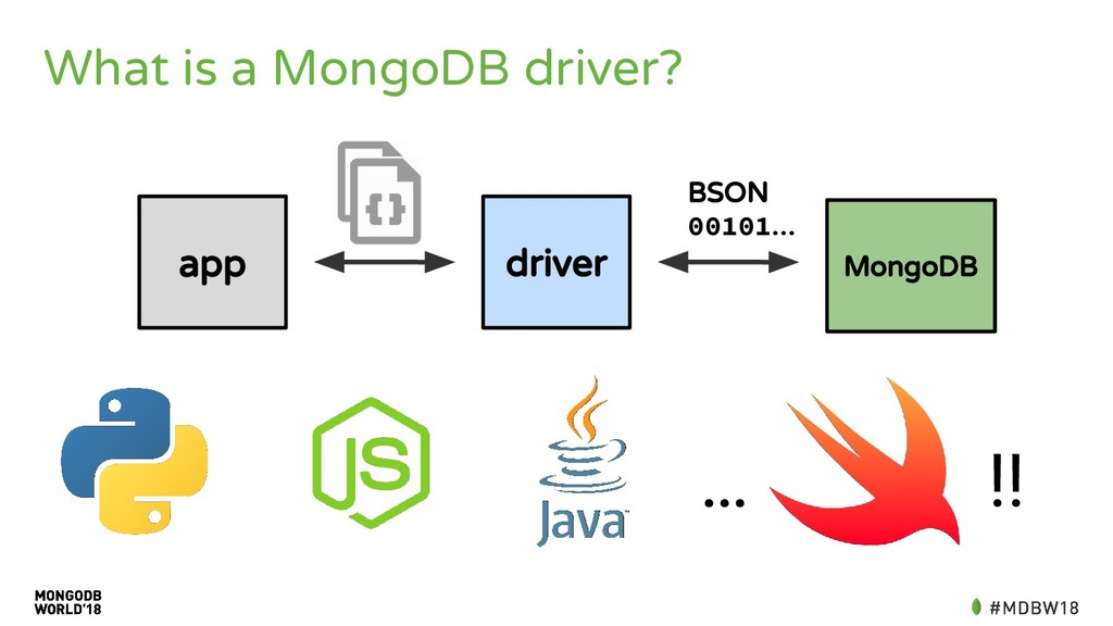 What is a MongoDB driver? app driver MongoDB … ...