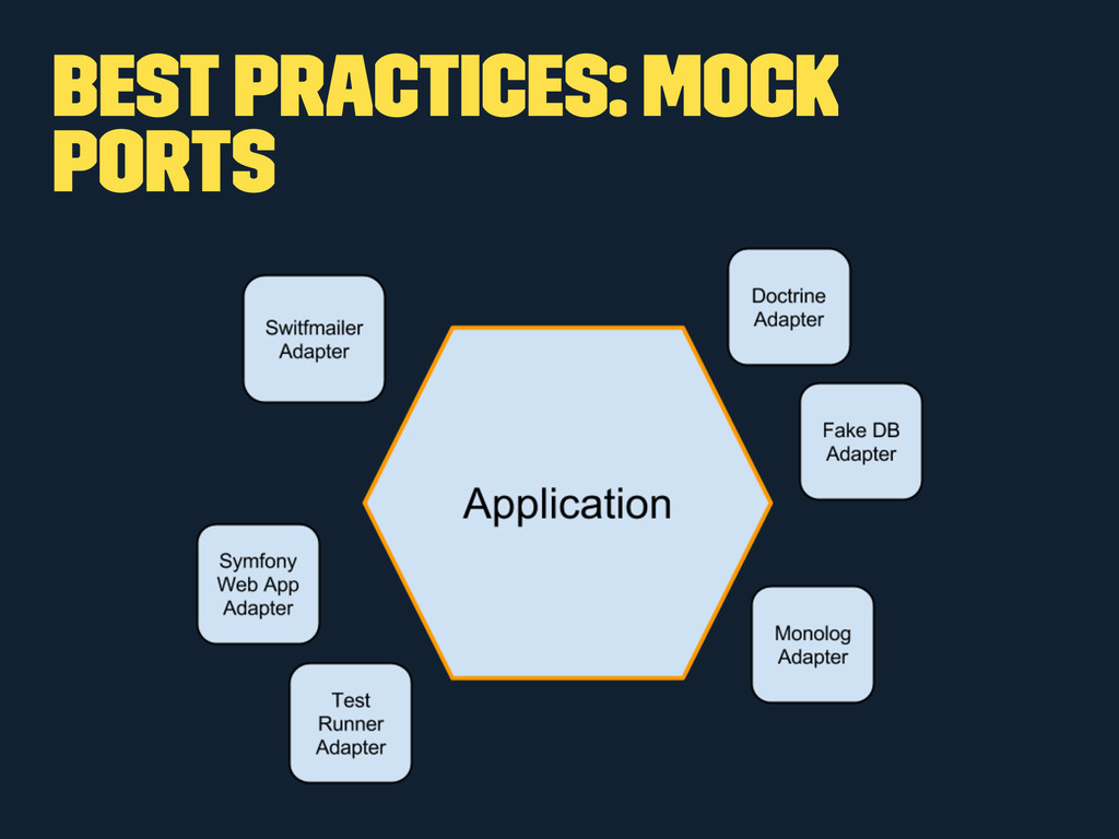 Best Practices: Mock Ports
