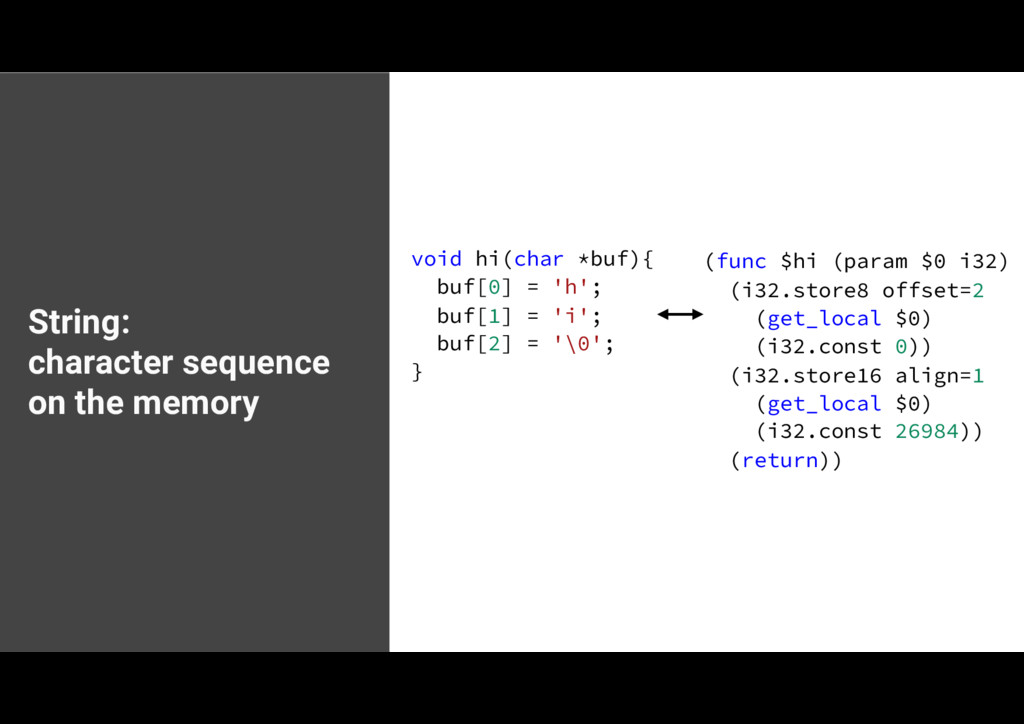 String: character sequence on the memory WPJEI...