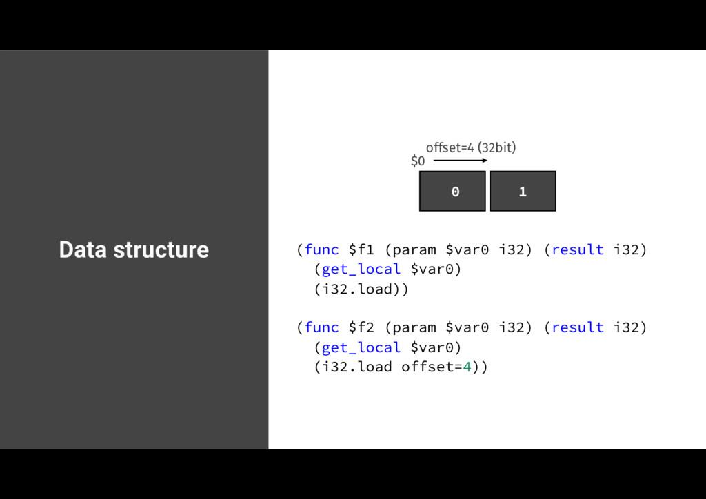 Data structure GVODG QBSBNWBSJ  SFTV...