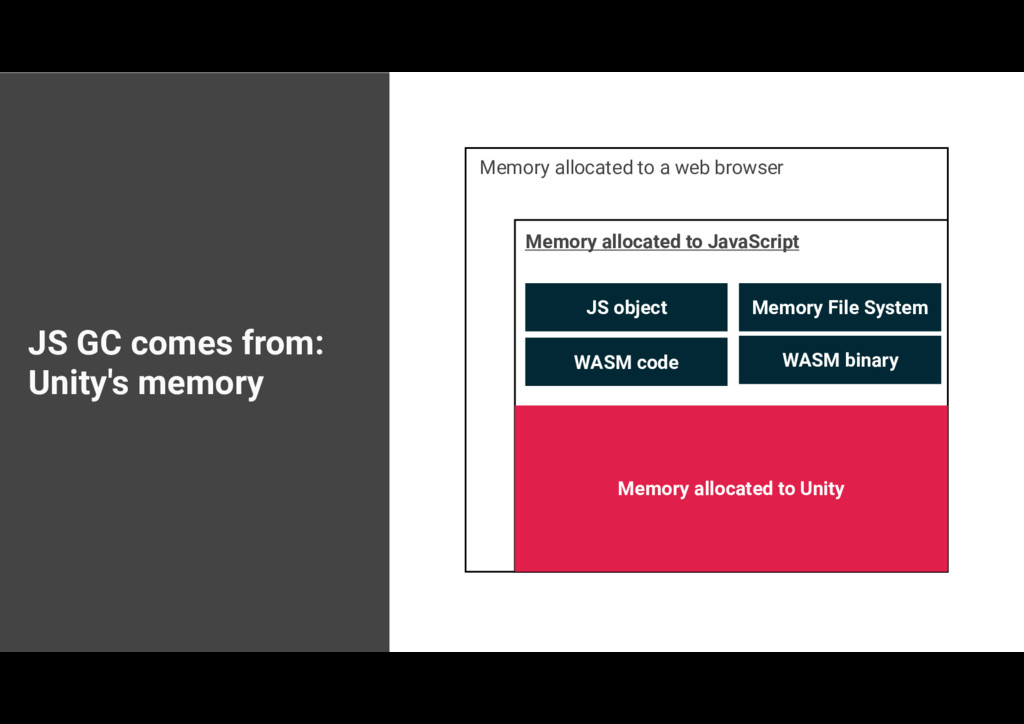 JS GC comes from: Unity's memory Memory allocat...