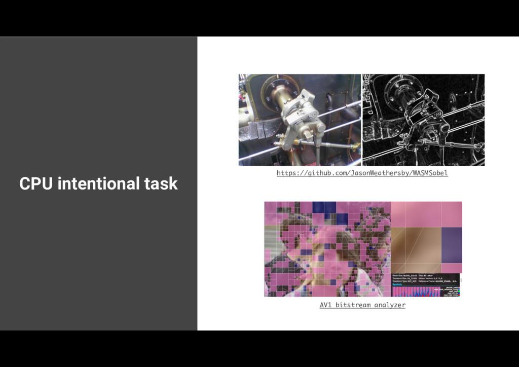 CPU intentional task AV1 bitstream analyzer htt...