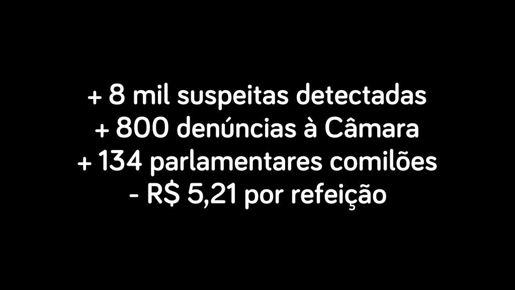 + 8 mil suspeitas detectadas + 800 denúncias à ...