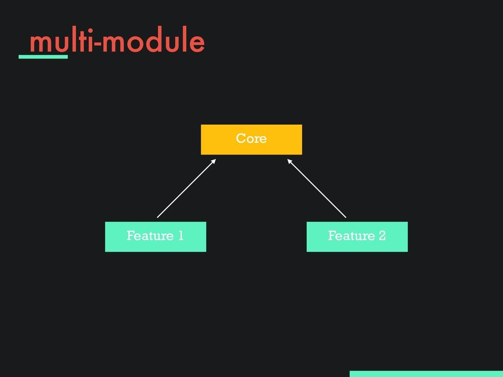 multi-module Core Feature 1 Feature 2