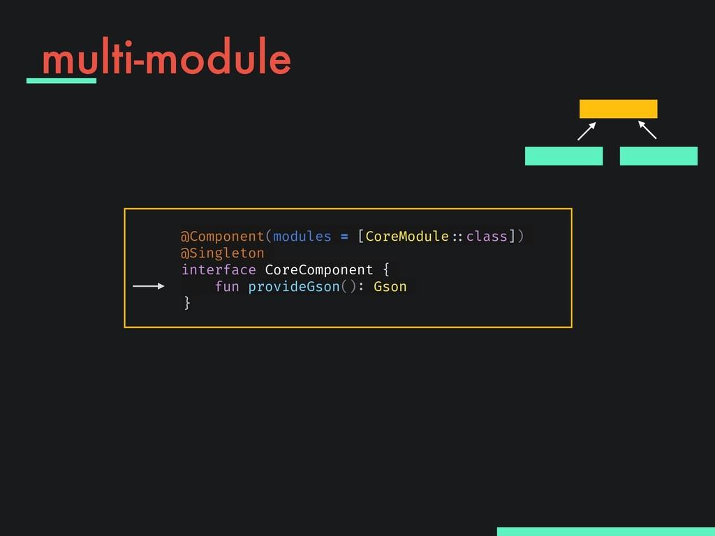 multi-module Core Feature Feature @Component(mo...