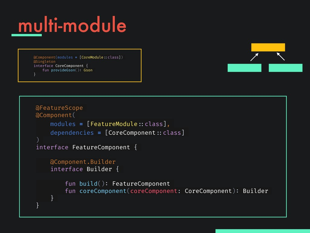 "multi-module @Component(modules = [CoreModule"":..."