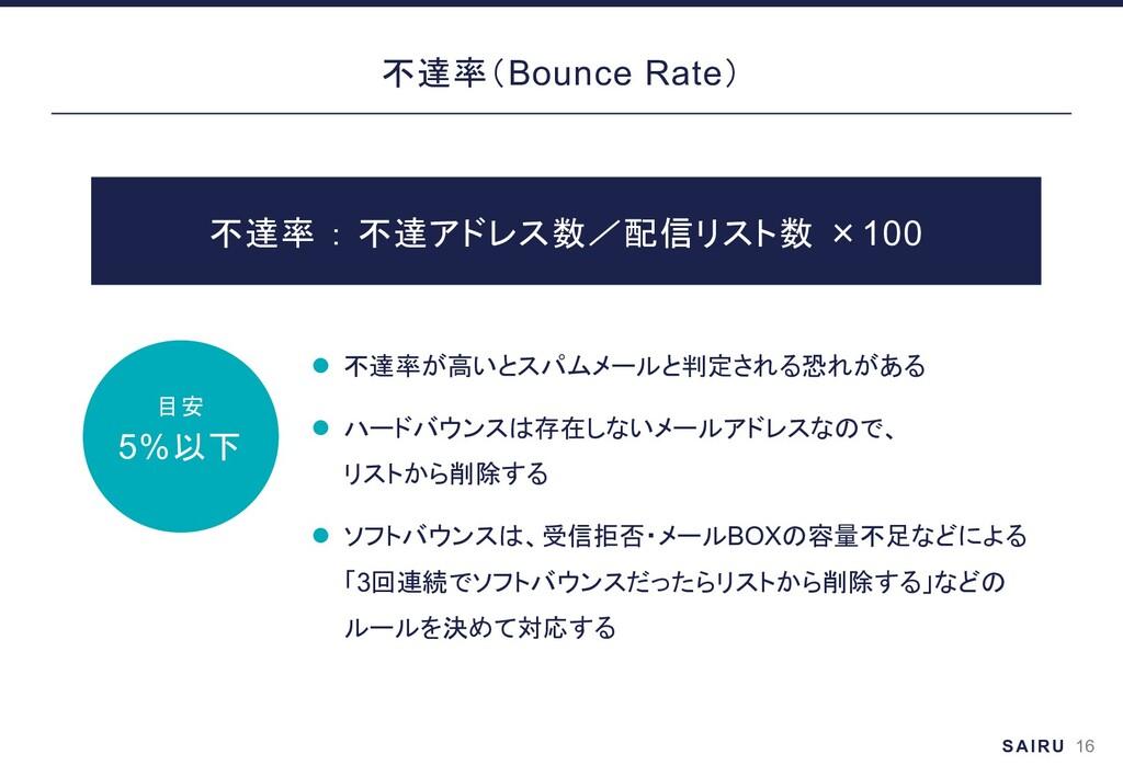 17 Bounce Rate l l l BOX 3 ×100 10%