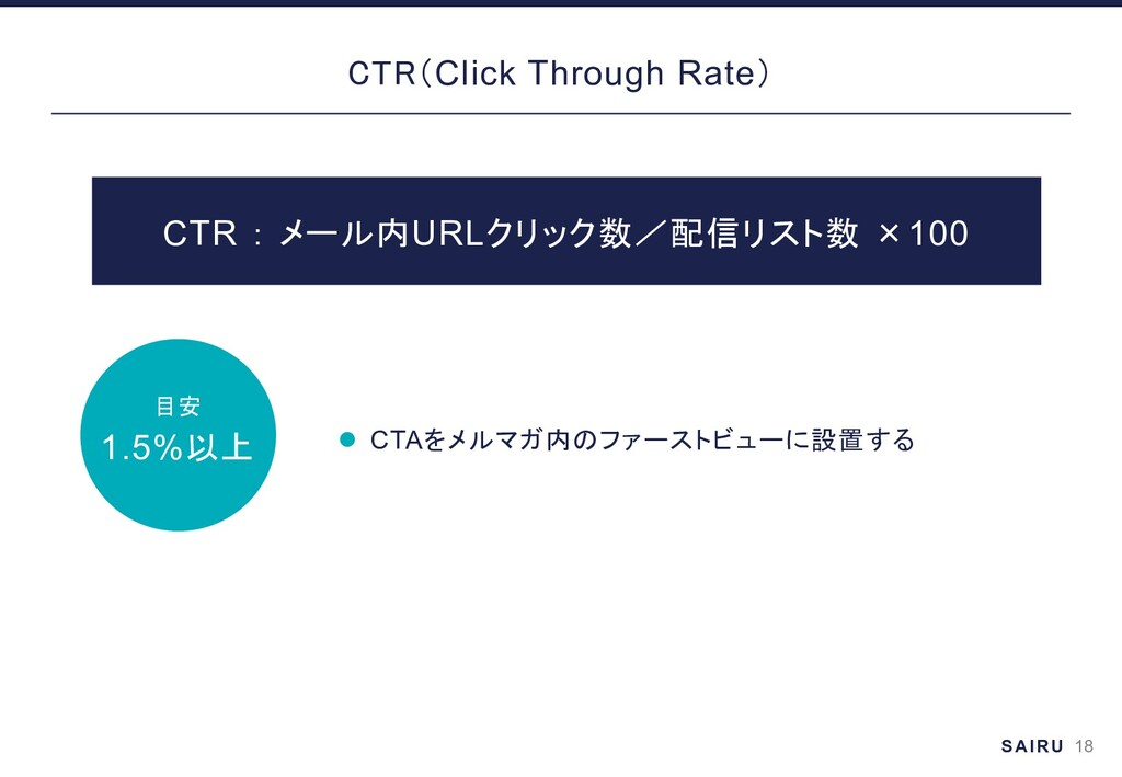 19 CTR Click Through Rate l CTA CTR URL ×100 %
