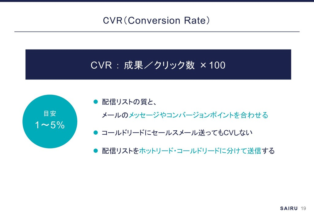 20 CVR Conversion Rate l l CV l CVR ×100 %
